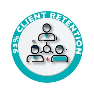 93% Client Retention